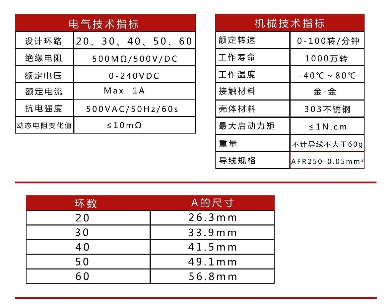 HT015062微小型滑环性能参数